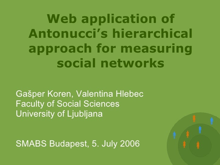 Web application of Antonucci's hierarchical approach for measuring social networks <ul><ul><li>Gašper Koren, Valentina Hle...