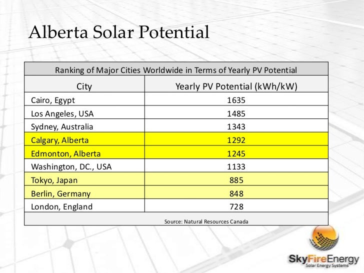 solar turbines incorporated an employee development Solar turbines benefits and perks, including insurance benefits, retirement benefits, and vacation policy reported anonymously by solar turbines employees.