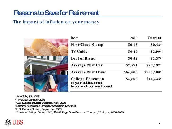 Small business retirement plans comparison