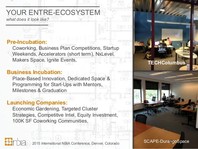 Business incubator business plan