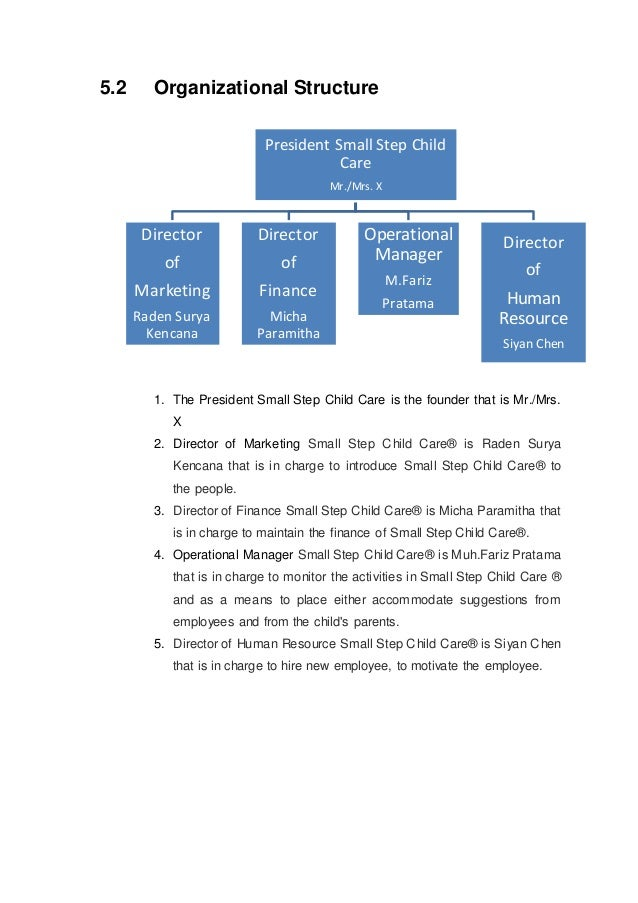 100 child care business plan example tea room business