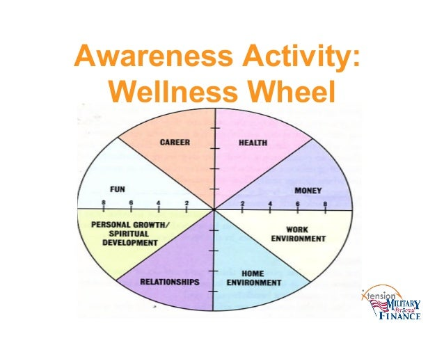 Printables Wellness Wheel Worksheet worksheets wellness wheel worksheet laurenpsyk free small steps to health wealth awareness