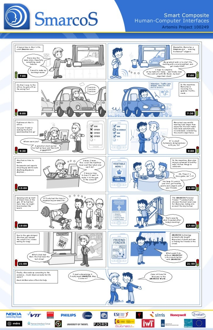 SMARCOS Poster Comic: User Daily Life