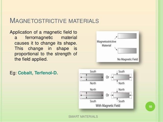 Smart Materials 34678533 also Smart Materials 34678533 in addition Smart Materials 34678533 furthermore Smart Materials 34678533 moreover Smart Materials 34678533. on smart materials 34678533