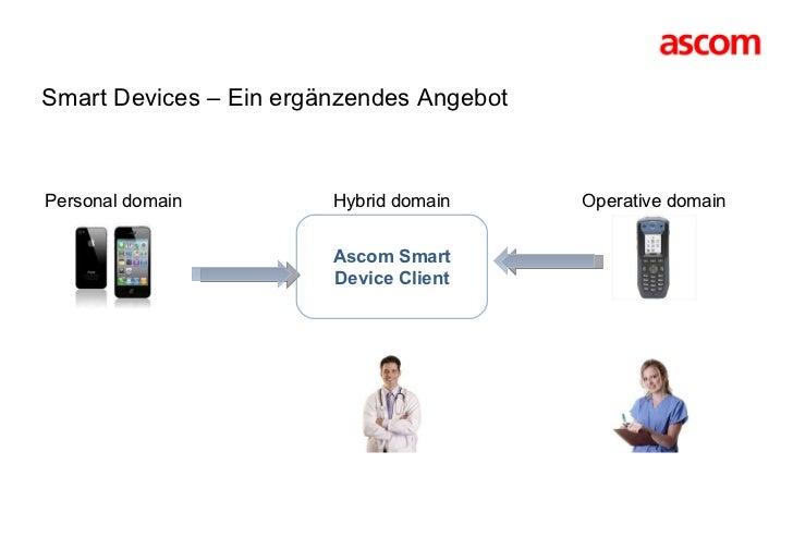 Personal domain Operative domain Smart Devices – Ein ergänzendes Angebot Hybrid domain Ascom Smart Device Client