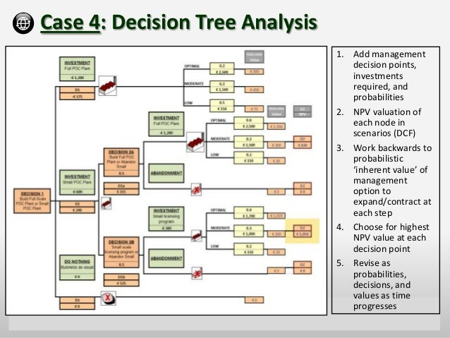 probabilistic approaches scenario analysis decision trees A schematic tree-shaped diagram used to determine a course of action or show a statistical probability each branch of the decision tree represents a possible decision or occurrence the tree structure shows how one choice leads to the next, and the use of branches indicates that each option is mutually exclusive.