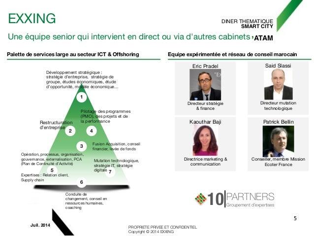 Smart city au maroc - Cabinet de conseil en strategie digitale ...