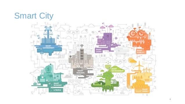 Smart City Newchennai