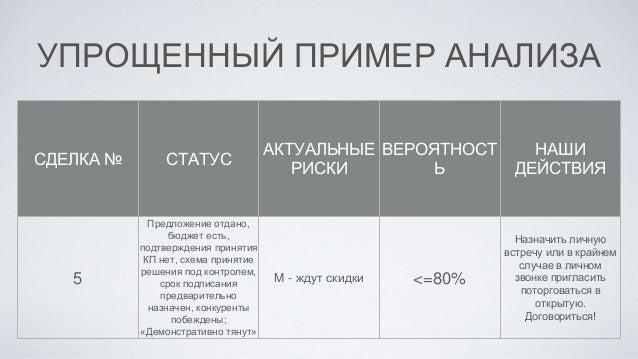 Анализ Сделки Образец img-1