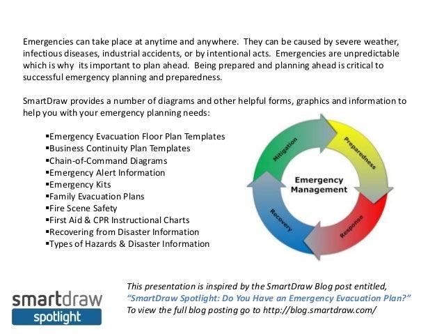 smartdraw spotlight do you have an emergency evacuation plan. Black Bedroom Furniture Sets. Home Design Ideas