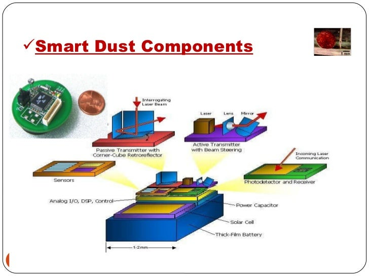 Smartdust on capacitor battery storage