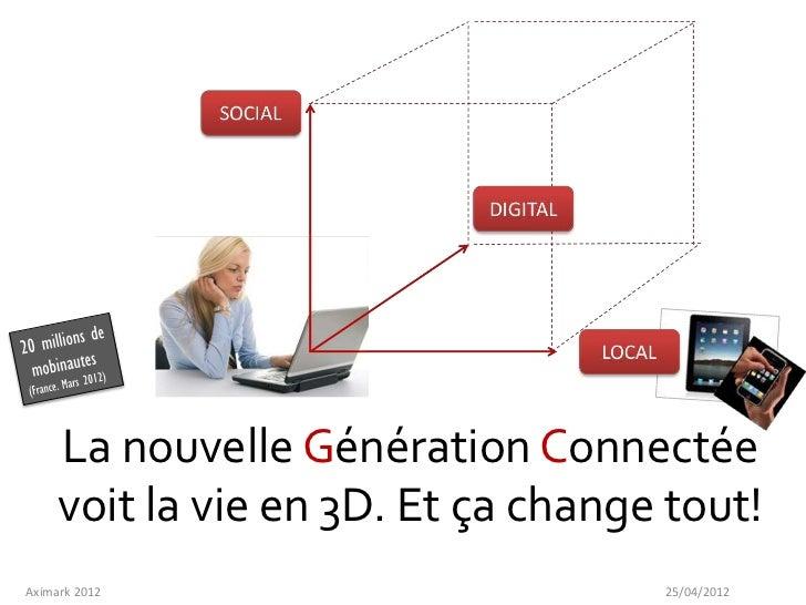La nouvelle Génération Connectée     voit la vie en 3D. Et ça change tout!Aximark 2012                        25/04/2012