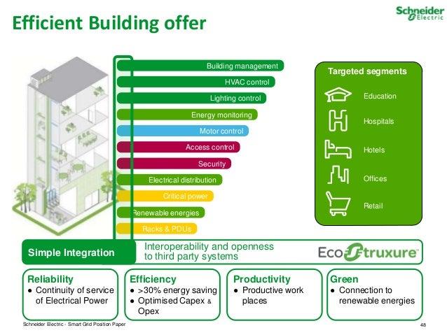 Schneider electric smart energy presentation smart gird domains - Hours work day efficient solutions from sweden ...