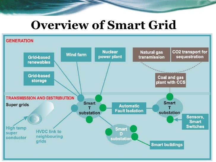 an overview of the smart grid