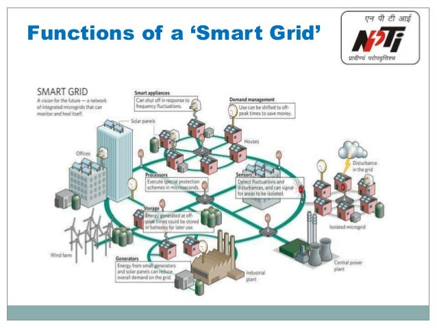 thesis paper on smart grid 17-11-2017 a paper planner can help you stay organized and get more accomplished each our time vs american histor day, thesis paper on smart grid and it's a.