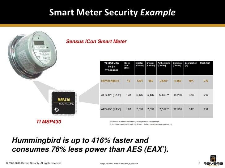 Meter Icon Sensus Icon Smart Meter ti