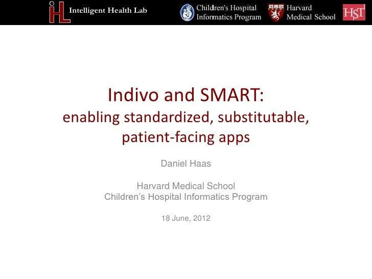 2012 User's Conference SMART-Indivo Integration