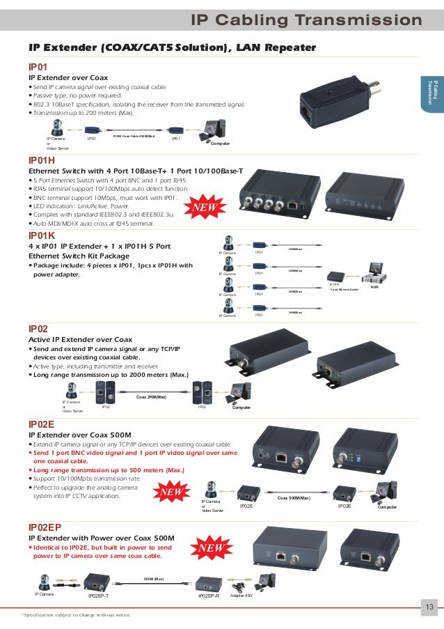 IP Cabling Transmission*Specification subject to change without notice.13IPCablingTransmissionIP02E IP02EIP CameraorVideo ...