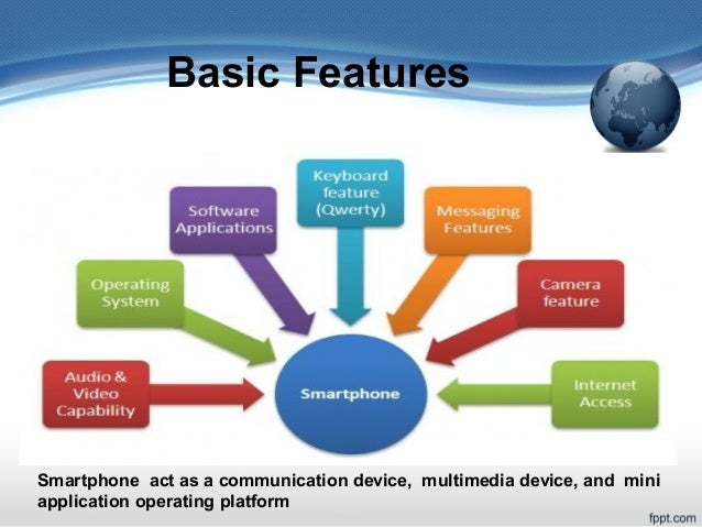 Smartphone and its features