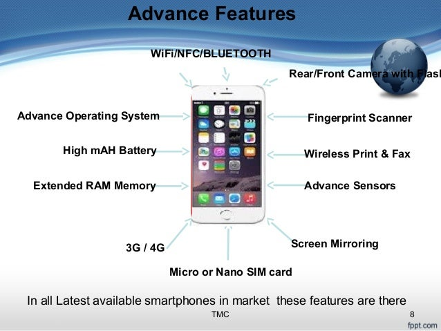 Smartphone And Its Features 638 Cb
