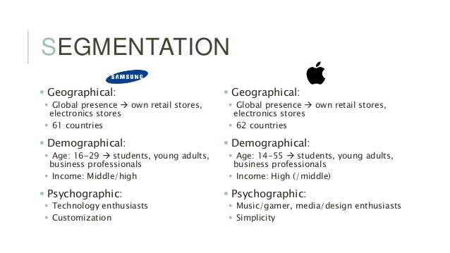 psychographics target of apple Psychographics are the data that describe what your audience does and why  they  we know that they are tech enthusiasts for apple products.