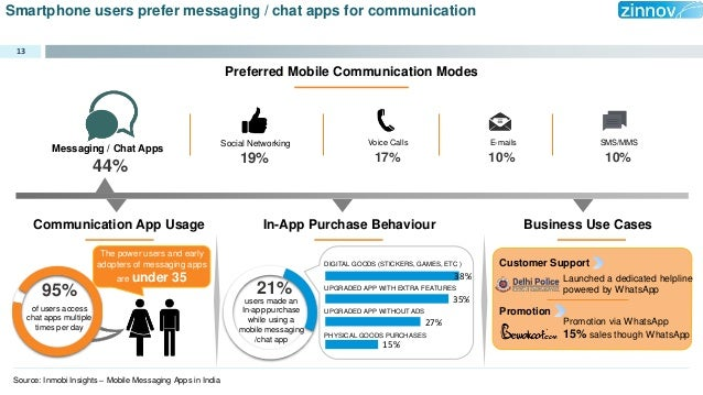 consumer perception prevailing in india about mobile handsets Indian mobile sector does not remain galvanized from these questions mobile  phone  to study the behavior of consumers towards mobile phones  as man  is a social animal therefore, the prevalent review about the product in the social.