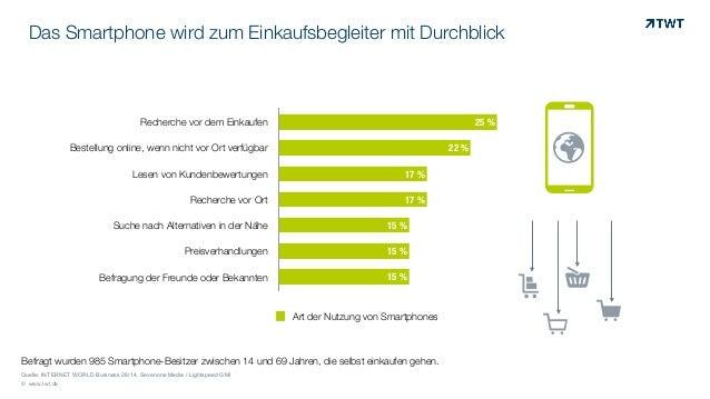 © www.twt.de Quelle: INTERNET WORLD Business 26/14, Sevenone Media / Lightspeed GMI Das Smartphone wird zum Einkaufsbeglei...