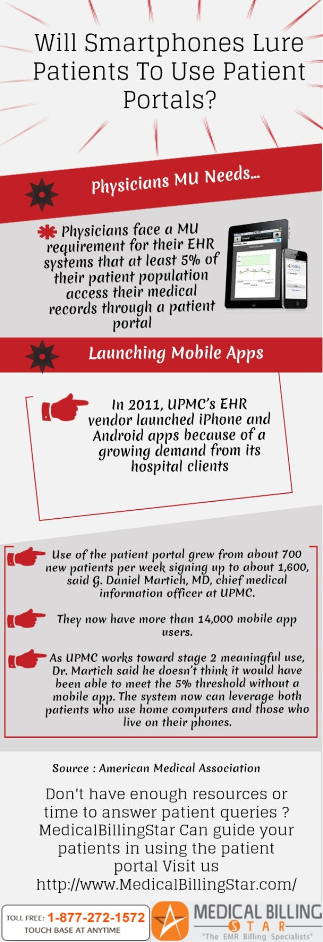 Smartphones can help your practice to achieve mu