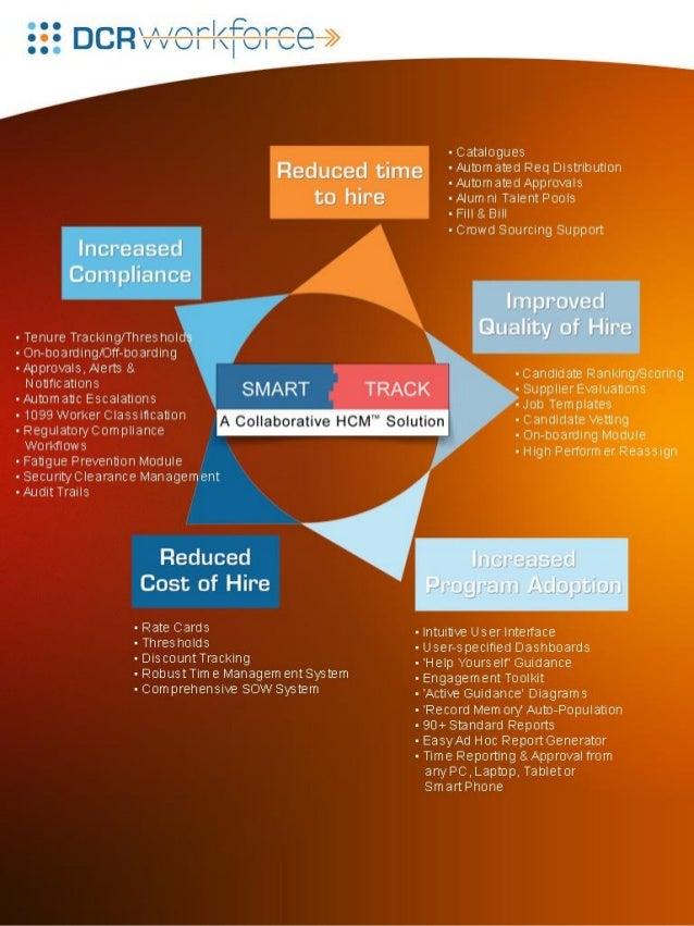 Smart Tack - Vendor Management System