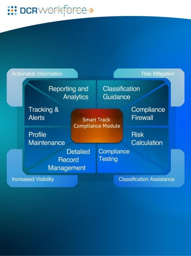 Smart Track - Workforce Compliance & Auditing Services