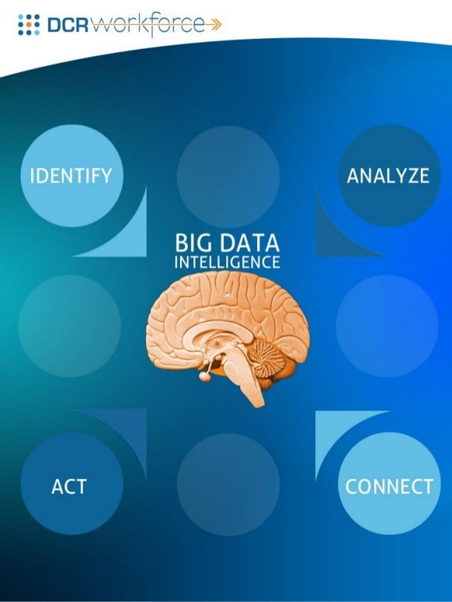Smart Track BI - Big Data Intelligence