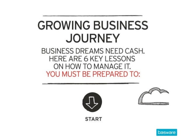 SMB Finance Infographic: Growing Business Journey