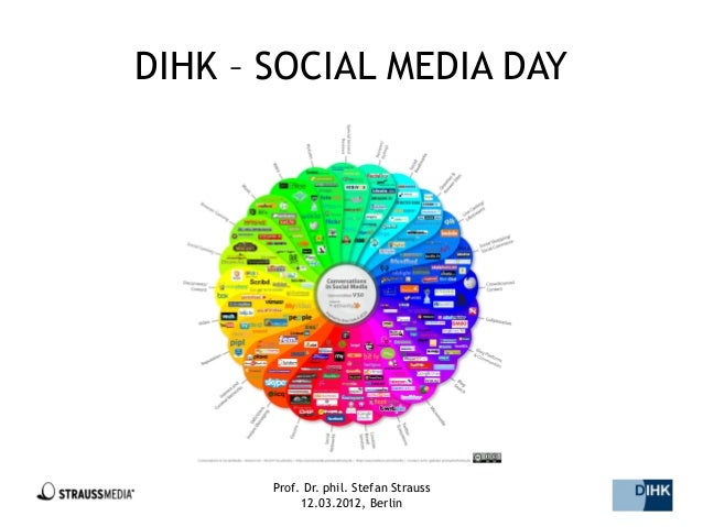 DIHK – SOCIAL MEDIA DAY       Prof. Dr. phil. Stefan Strauss   1/44            12.03.2012, Berlin