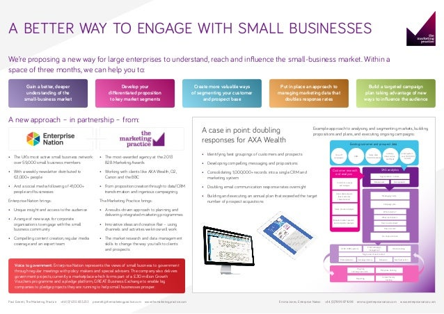 a better way to engage with small businesses We're proposing a new way for large enterprises to understand, reach and infl...