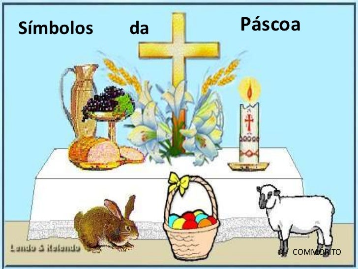 Símbolos   da   Páscoa                     COMMORITO