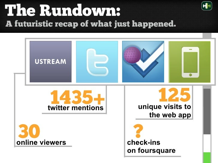 The Rundown: A futuristic recap of what just happened.           USTREAM                1435+           twitter mentions  ...