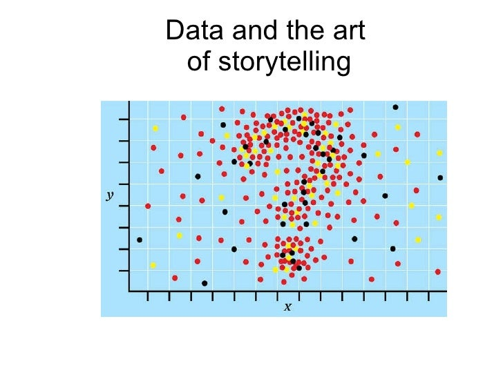 Data and the art  of storytelling