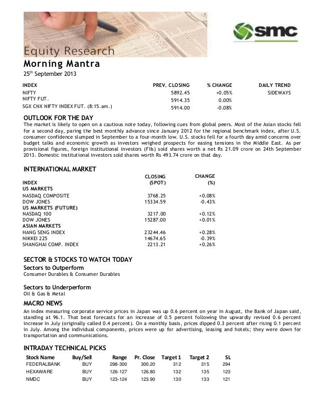 Morning Mantra 25th September 2013 INDEX PREV. CLOSING % CHANGE DAILY TREND NIFTY 5892.45 +0.05% SIDEWAYS NIFTY FUT. 5914....