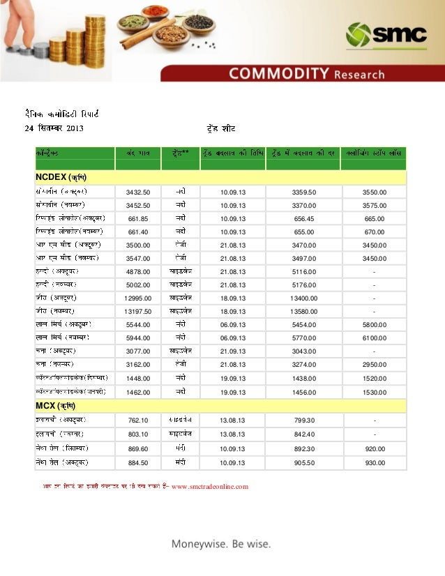 SMC Global Commodity Research Daily Report (hindi) Sep 24,  2013