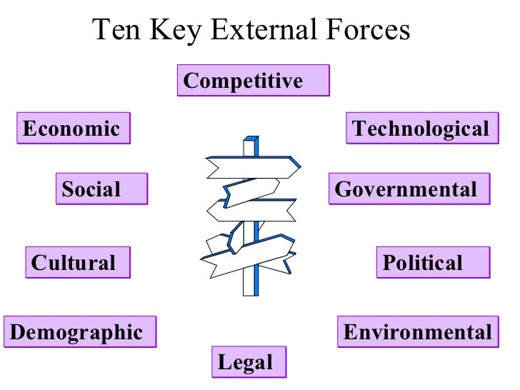 historical development of strategic management Academy of management review 1980, vol 5 no2,219-224 the historical deveiopment of the strategic i\/lanagement concept je.