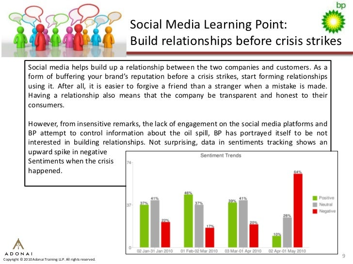 3 case studies in social media crisis management