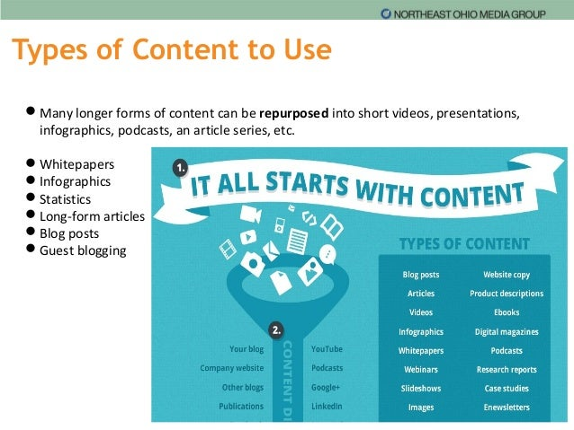 Sme cleveland content marketing neomg 041415 for Portent usage examples
