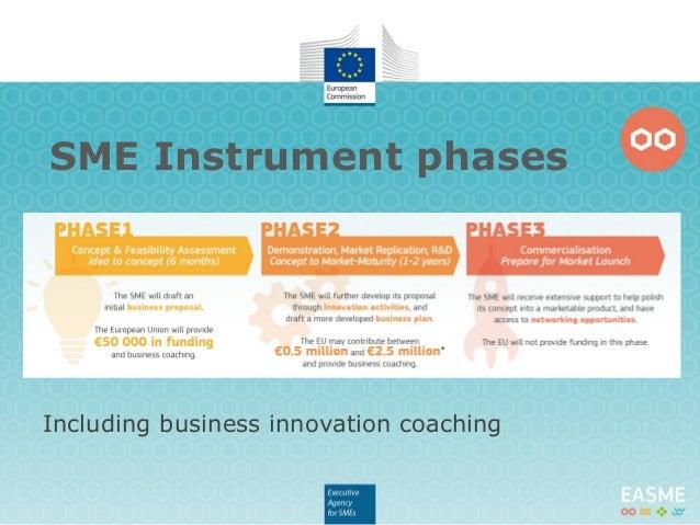 Αποτέλεσμα εικόνας για sme instrument phases