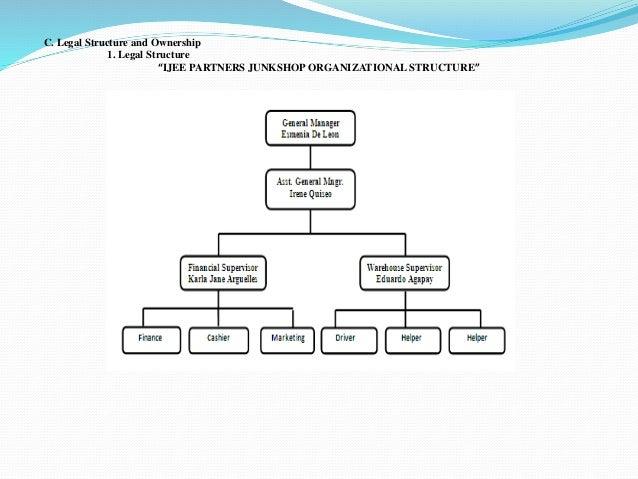 Sample job titles and descriptions, freelancers union jobs