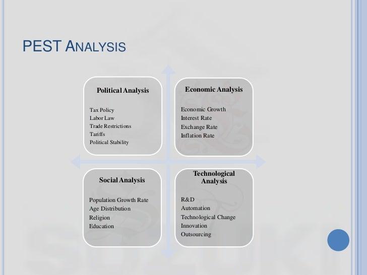 Social Factors Affecting Business