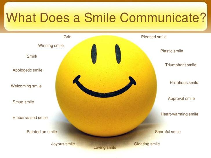 Smiles Across The World 2506627 on Communication Statistics