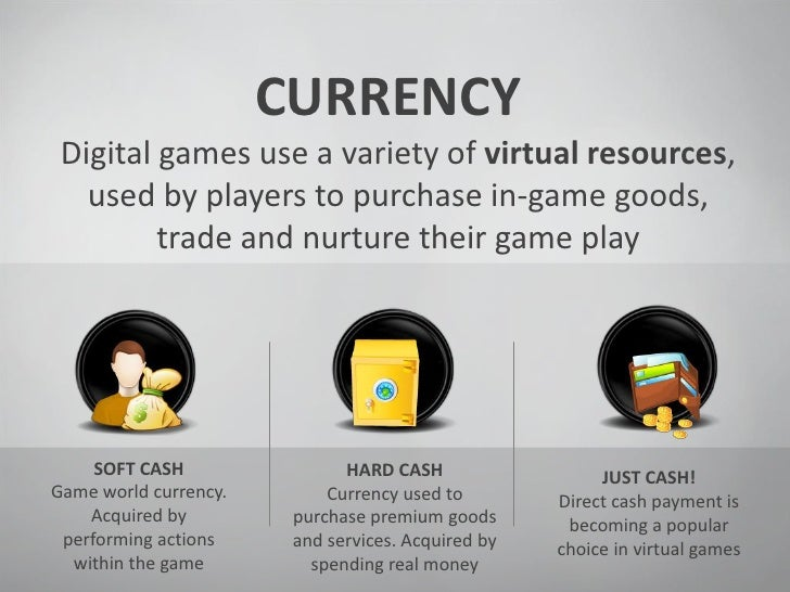 What Virtual Games are there, where you have to buy items with real money?