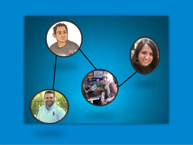 Community Management إدارة حساب الشركات