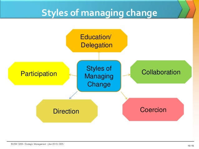 essay for change management