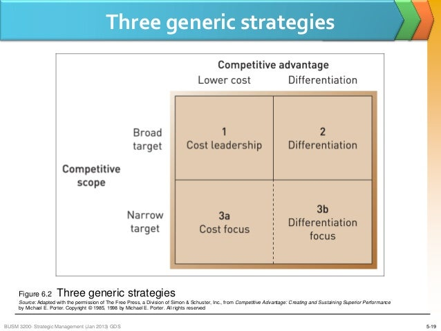 dells generic strategy business essay Porter wrote in 1980 that strategy targets either cost leadership, differentiation, or focus these are known as porter's three generic strategies and can be applied to any size or form of business.
